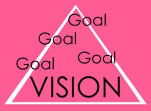 Difference Between Goals and Visions
